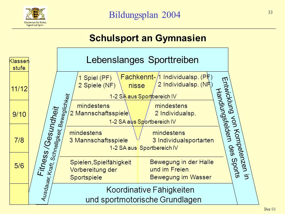 Schulsport an Gymnasien