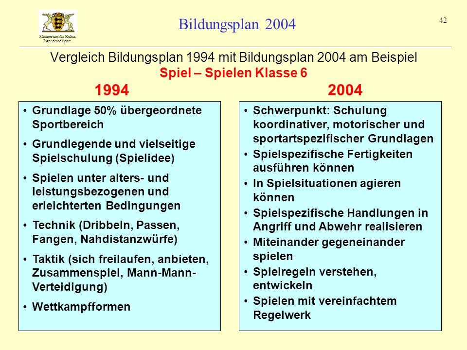 Vergleich Bildungsplan 1994 mit Bildungsplan 2004 am Beispiel Spiel – Spielen Klasse 6