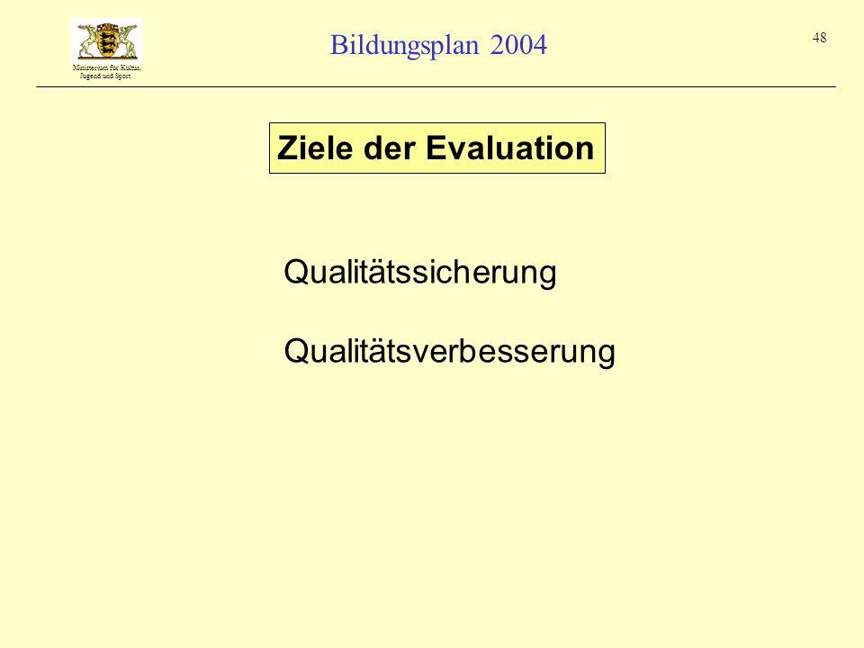 Ziele der Evaluation Qualitätssicherung Qualitätsverbesserung