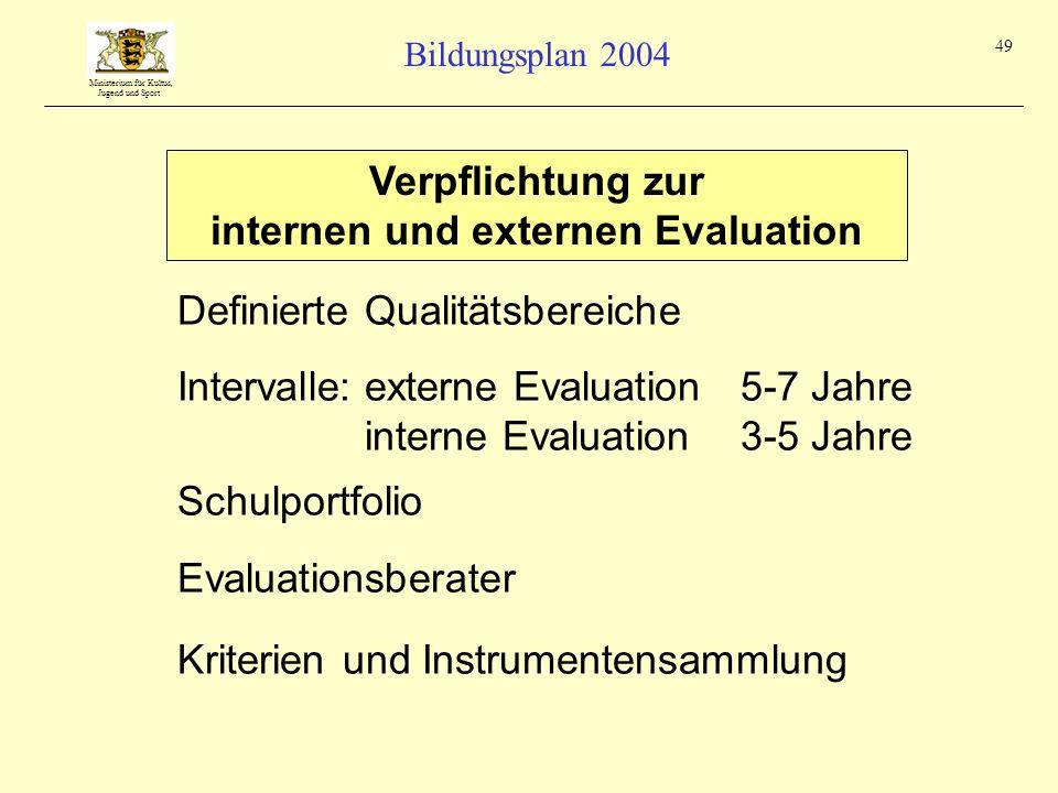 Verpflichtung zur internen und externen Evaluation