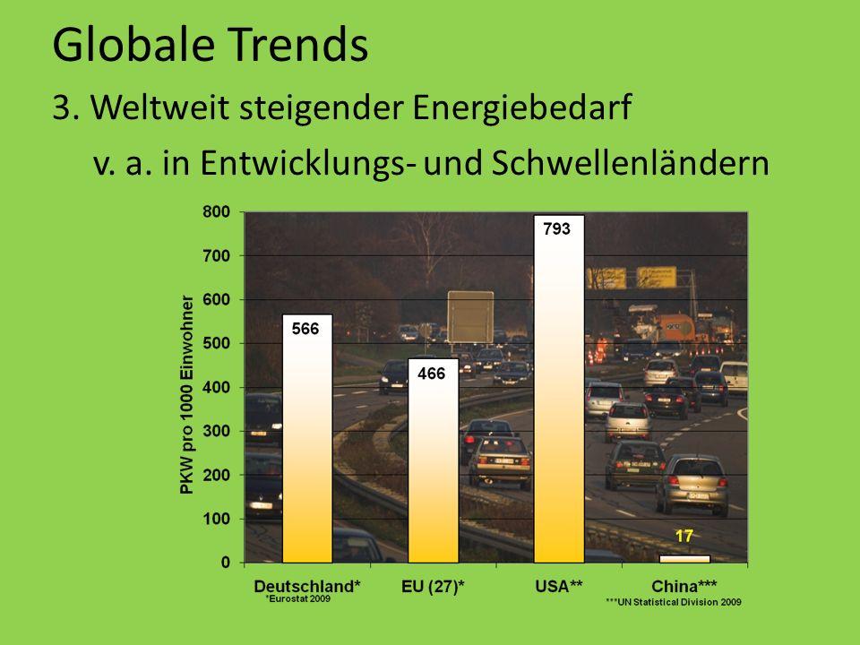 Globale Trends 3. Weltweit steigender Energiebedarf