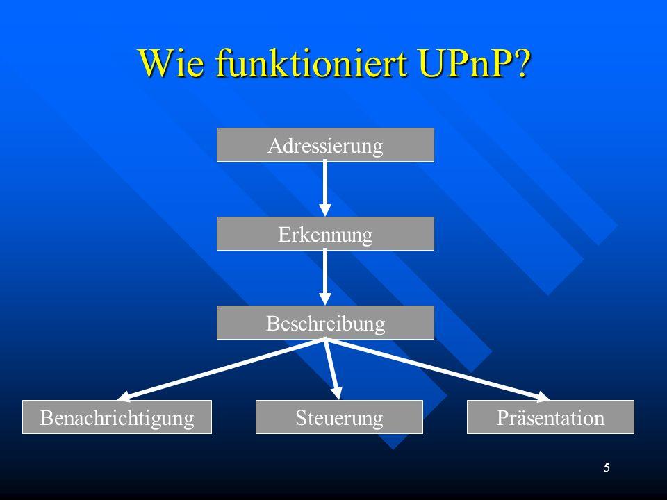 Wie funktioniert UPnP Adressierung Erkennung Beschreibung