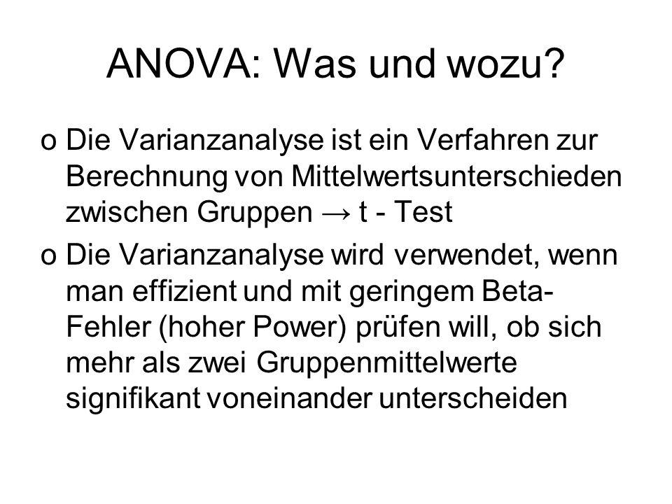 ANOVA: Was und wozu Die Varianzanalyse ist ein Verfahren zur Berechnung von Mittelwertsunterschieden zwischen Gruppen → t - Test.