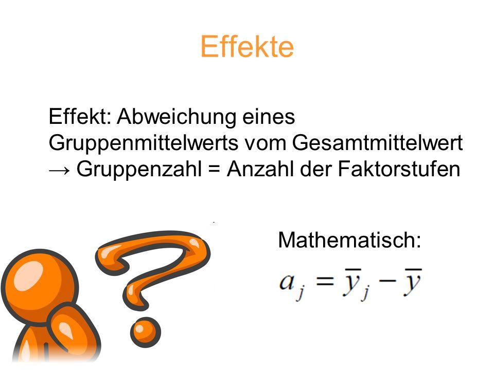 Effekte Effekt: Abweichung eines Gruppenmittelwerts vom Gesamtmittelwert → Gruppenzahl = Anzahl der Faktorstufen.