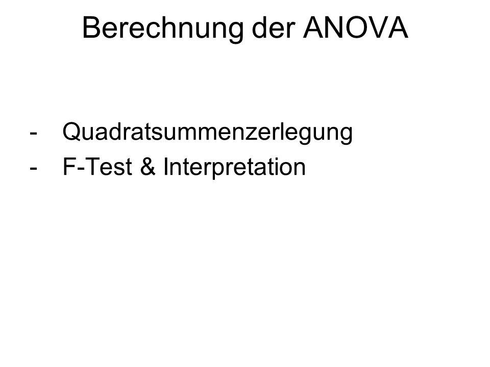 Berechnung der ANOVA Quadratsummenzerlegung F-Test & Interpretation