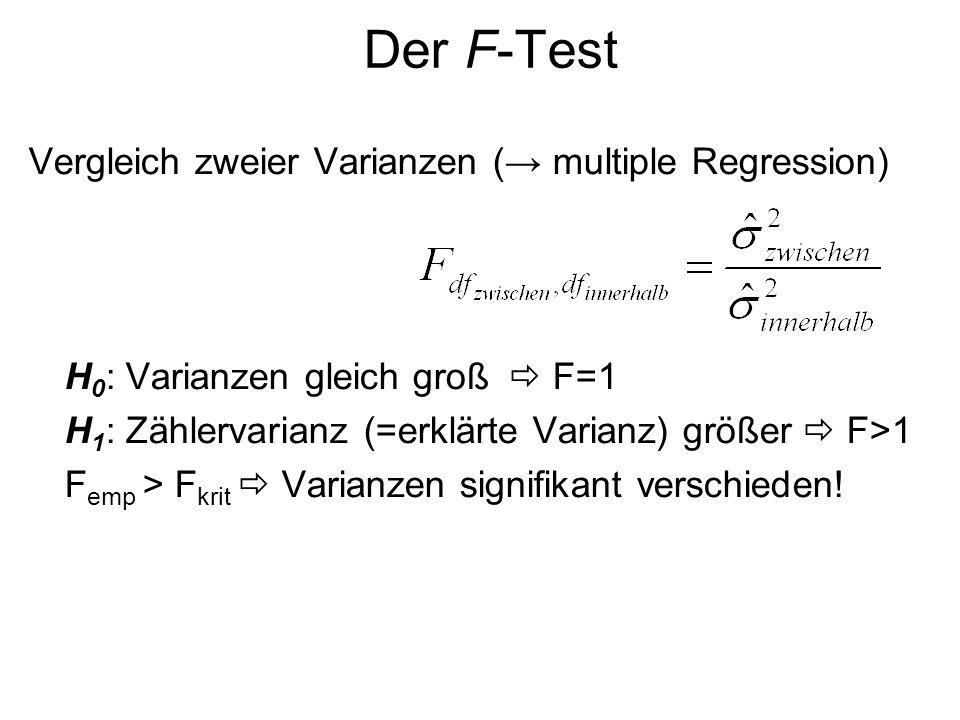 Der F-Test Vergleich zweier Varianzen (→ multiple Regression)