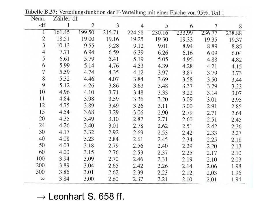 → Leonhart S. 658 ff.