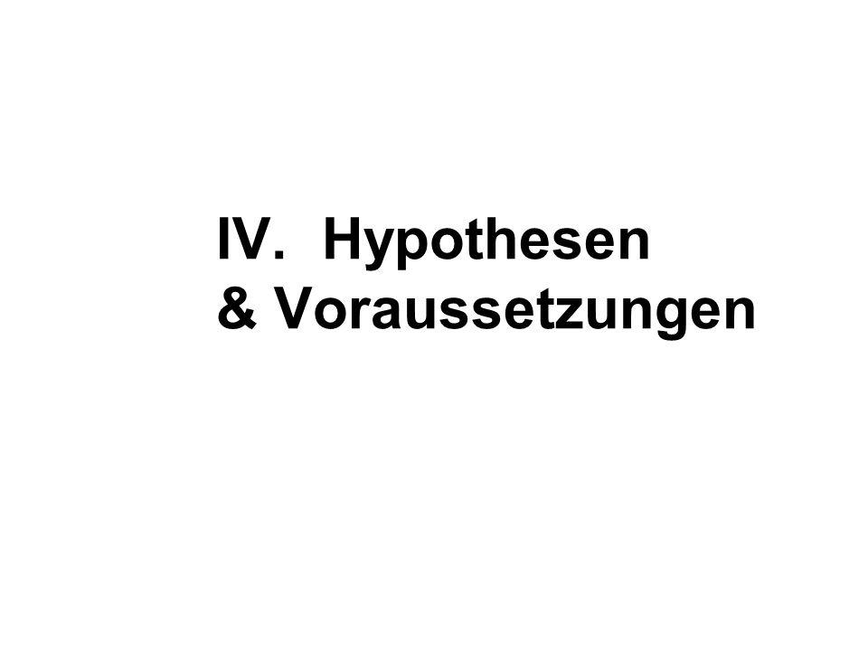 Hypothesen & Voraussetzungen