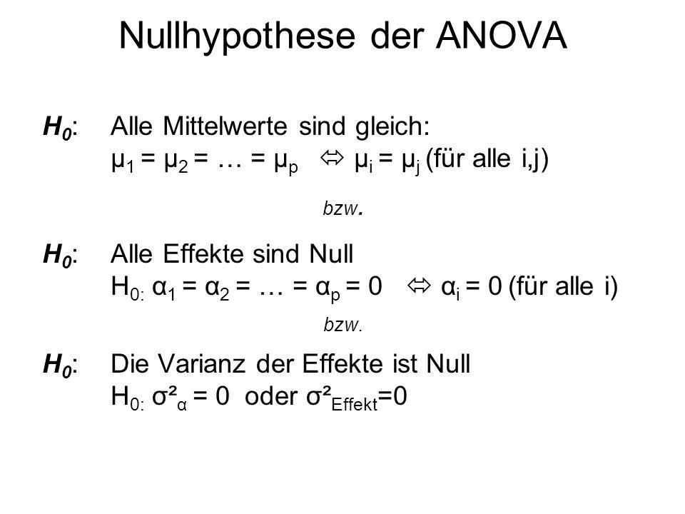 Nullhypothese der ANOVA