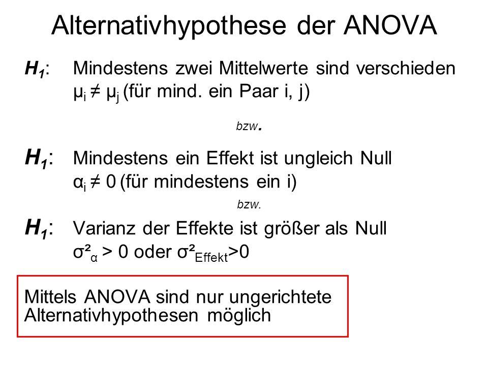 Alternativhypothese der ANOVA