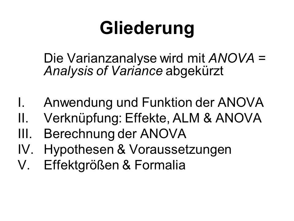 Gliederung Anwendung und Funktion der ANOVA