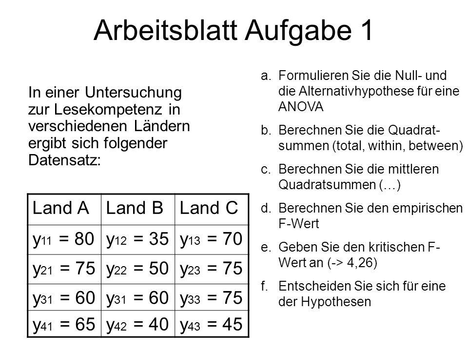 Arbeitsblatt Aufgabe 1 Land A Land B Land C y11 = 80 y12 = 35 y13 = 70
