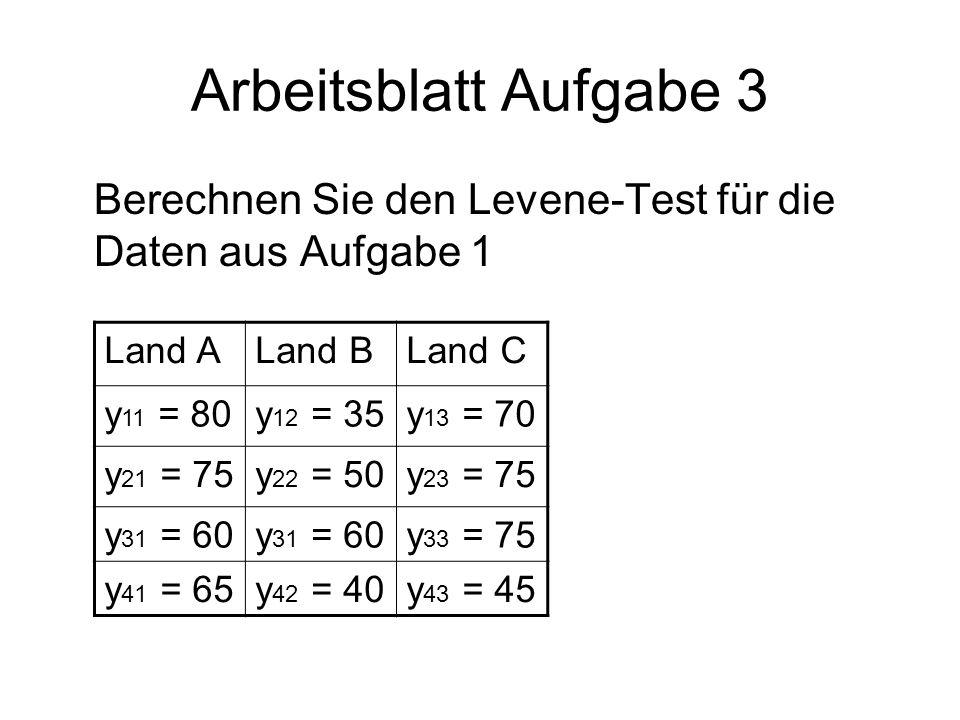 Arbeitsblatt Aufgabe 3 Berechnen Sie den Levene-Test für die Daten aus Aufgabe 1. Land A. Land B.