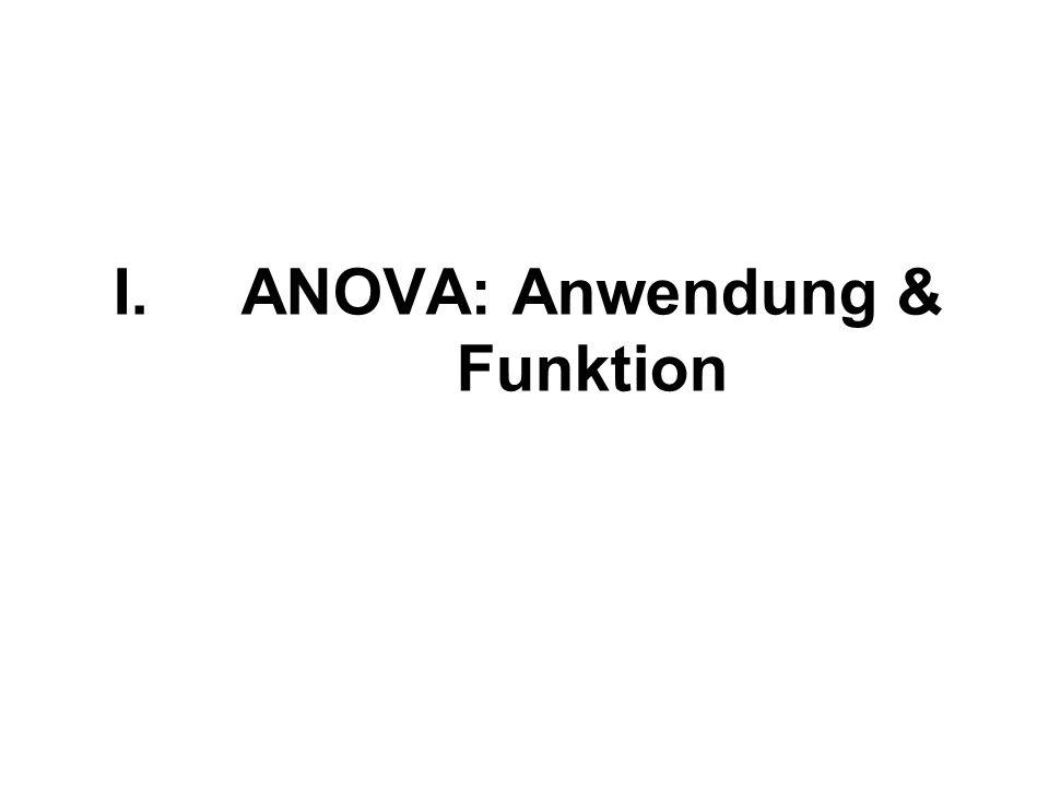 ANOVA: Anwendung & Funktion