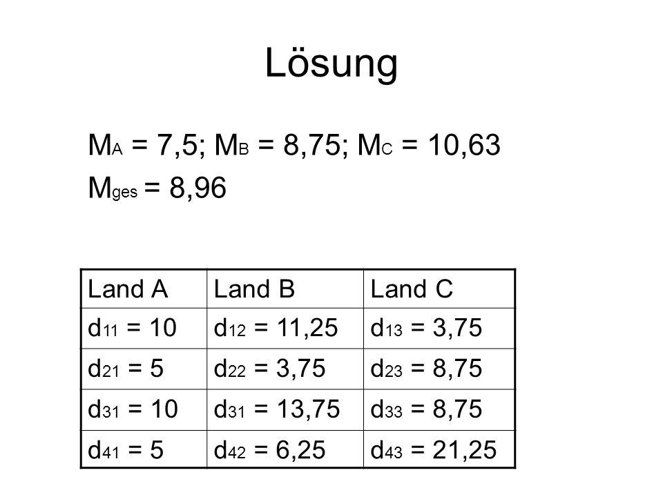 Lösung MA = 7,5; MB = 8,75; MC = 10,63 Mges = 8,96 Land A Land B