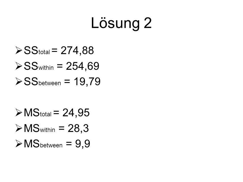 Lösung 2 SStotal = 274,88 SSwithin = 254,69 SSbetween = 19,79