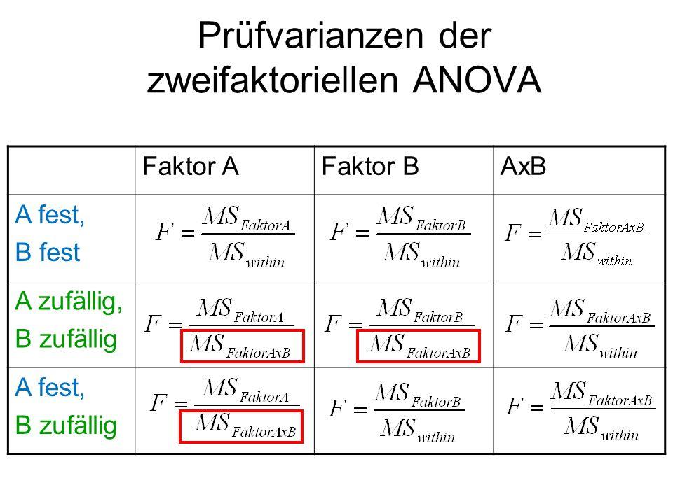 Groß Gemeinsamer Monomial Faktor Arbeitsblatt Bilder - Super Lehrer ...