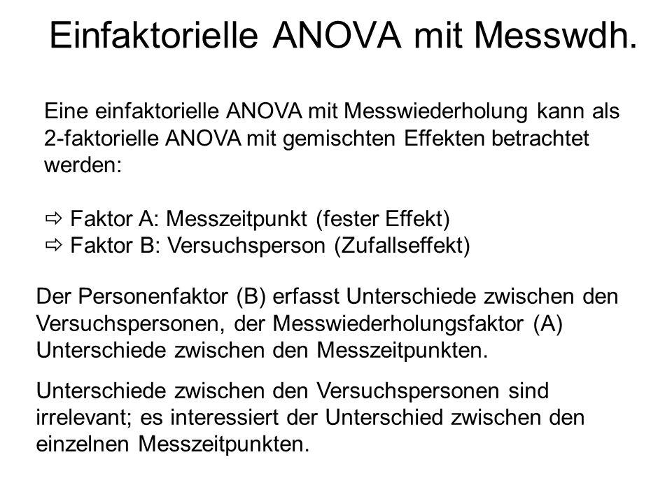 Einfaktorielle ANOVA mit Messwdh.