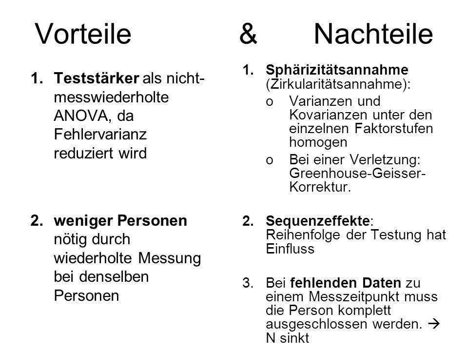 Vorteile & Nachteile Sphärizitätsannahme (Zirkularitätsannahme): Varianzen und Kovarianzen unter den einzelnen Faktorstufen homogen.