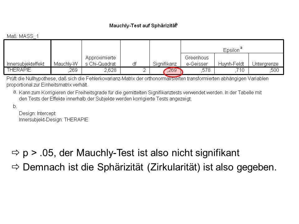 p > .05, der Mauchly-Test ist also nicht signifikant