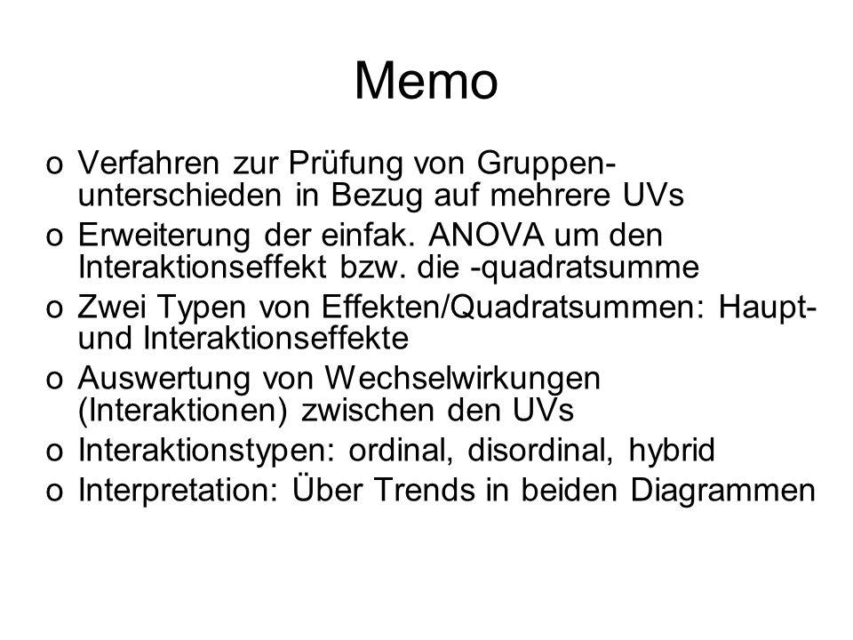MemoVerfahren zur Prüfung von Gruppen-unterschieden in Bezug auf mehrere UVs.