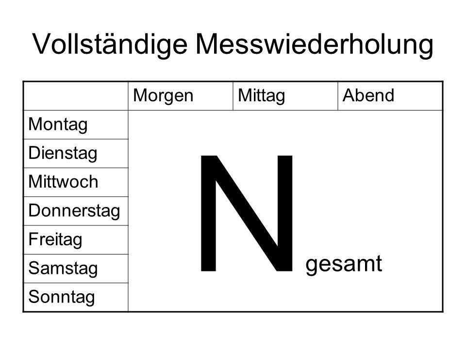 Tolle Arbeitsblatt Rundung Zeitgenössisch - Arbeitsblätter für ...