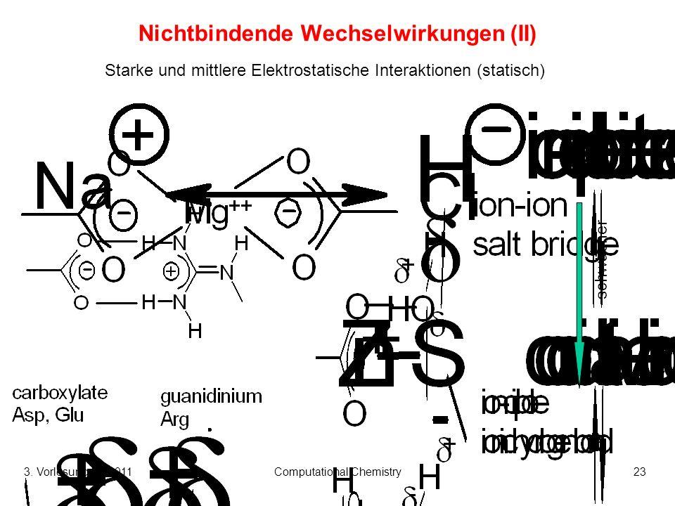 Nichtbindende Wechselwirkungen (II)