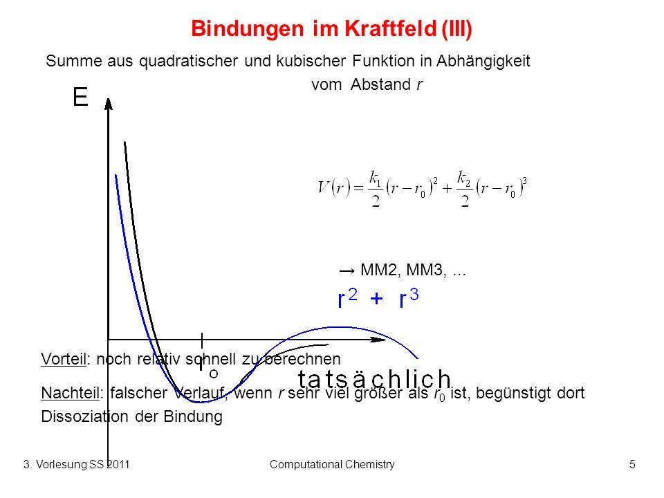 Bindungen im Kraftfeld (III)