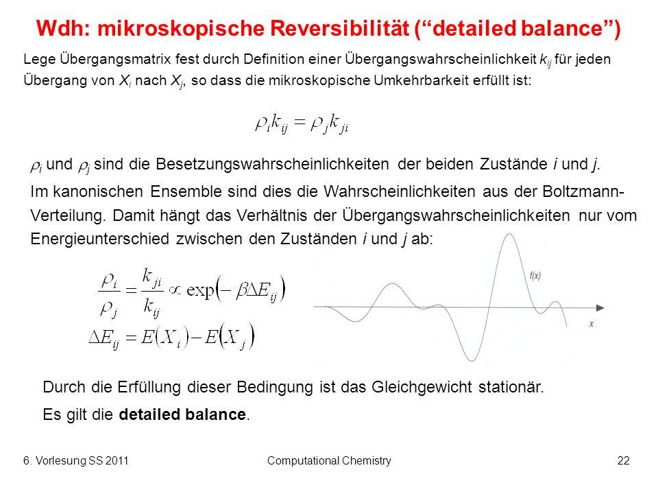 Wdh: mikroskopische Reversibilität ( detailed balance )