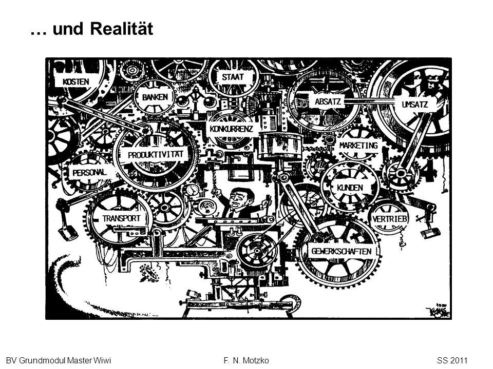 … und Realität