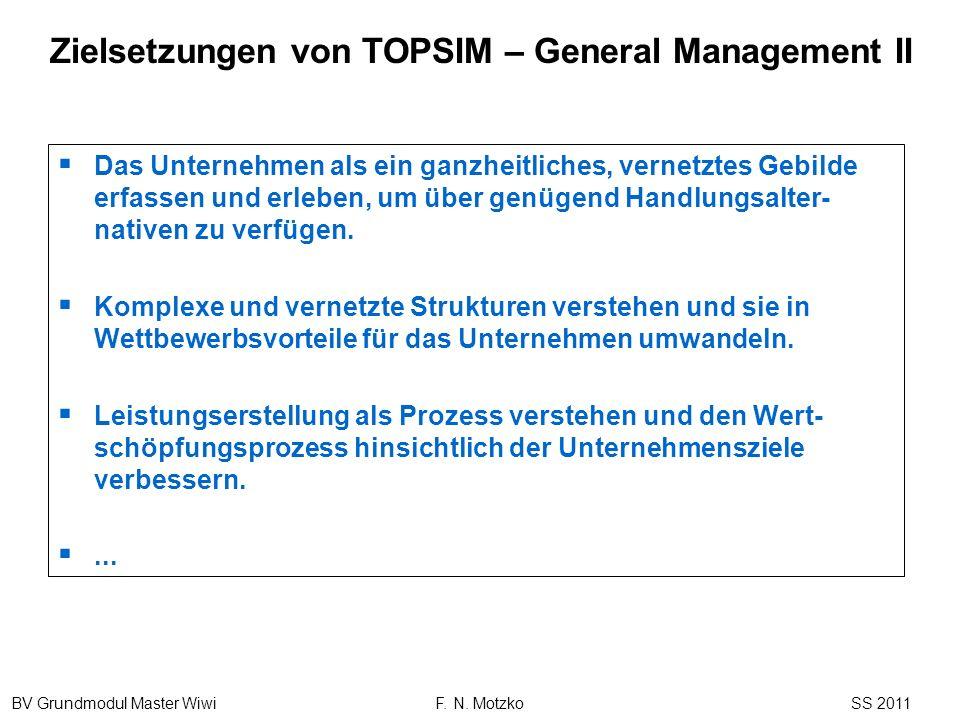 Zielsetzungen von TOPSIM – General Management II