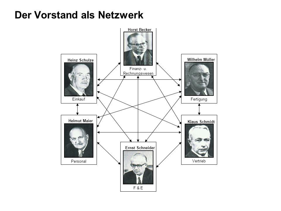 Der Vorstand als Netzwerk