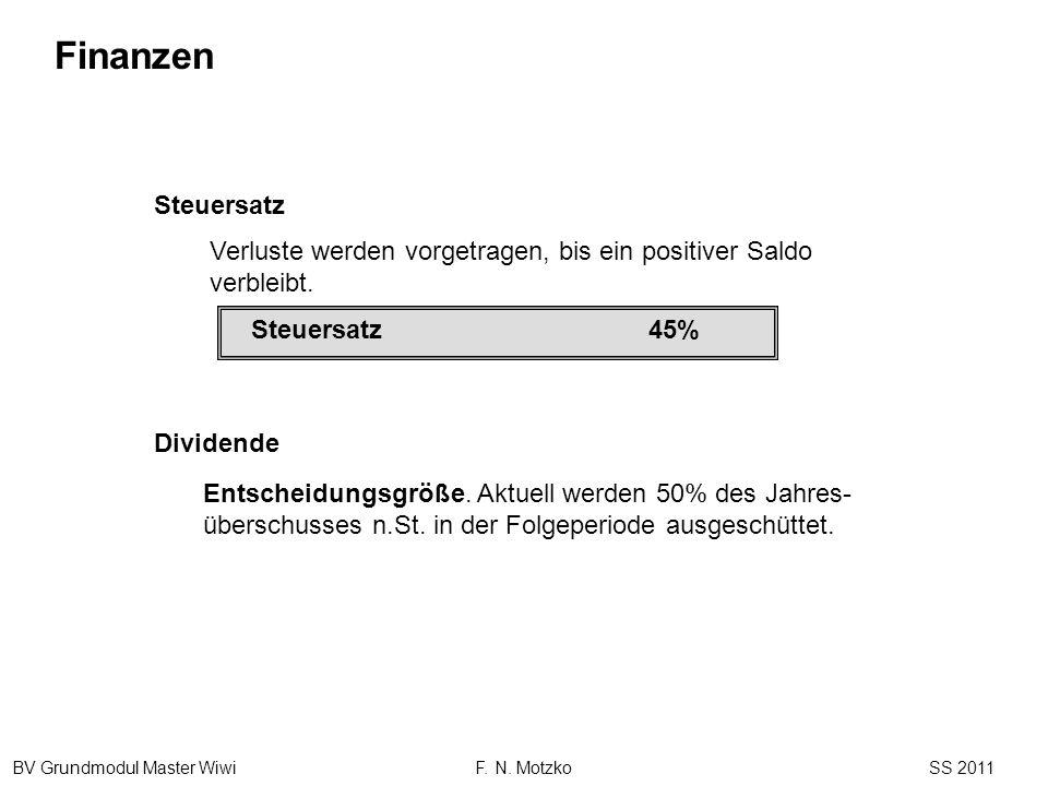 Finanzen Steuersatz. Verluste werden vorgetragen, bis ein positiver Saldo verbleibt. Steuersatz 45%
