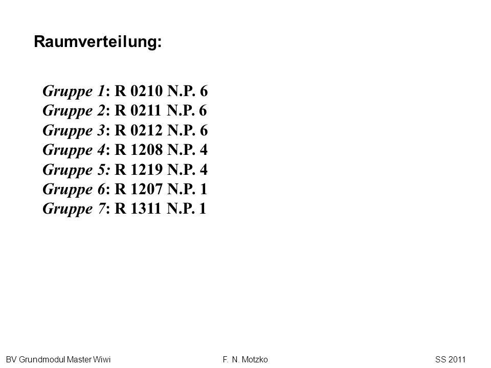 Raumverteilung: Gruppe 1: R 0210 N.P. 6. Gruppe 2: R 0211 N.P. 6. Gruppe 3: R 0212 N.P. 6. Gruppe 4: R 1208 N.P. 4.