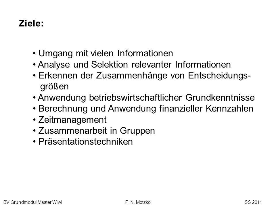 Ziele: • Umgang mit vielen Informationen. Analyse und Selektion relevanter Informationen. Erkennen der Zusammenhänge von Entscheidungs- größen.