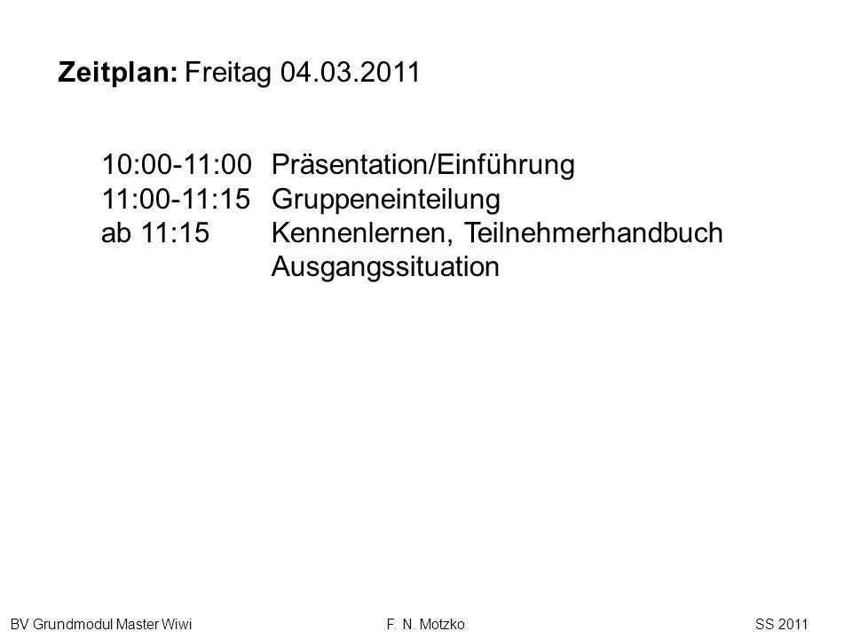 Zeitplan: Freitag 04.03.2011 10:00-11:00 Präsentation/Einführung. 11:00-11:15 Gruppeneinteilung. ab 11:15 Kennenlernen, Teilnehmerhandbuch.