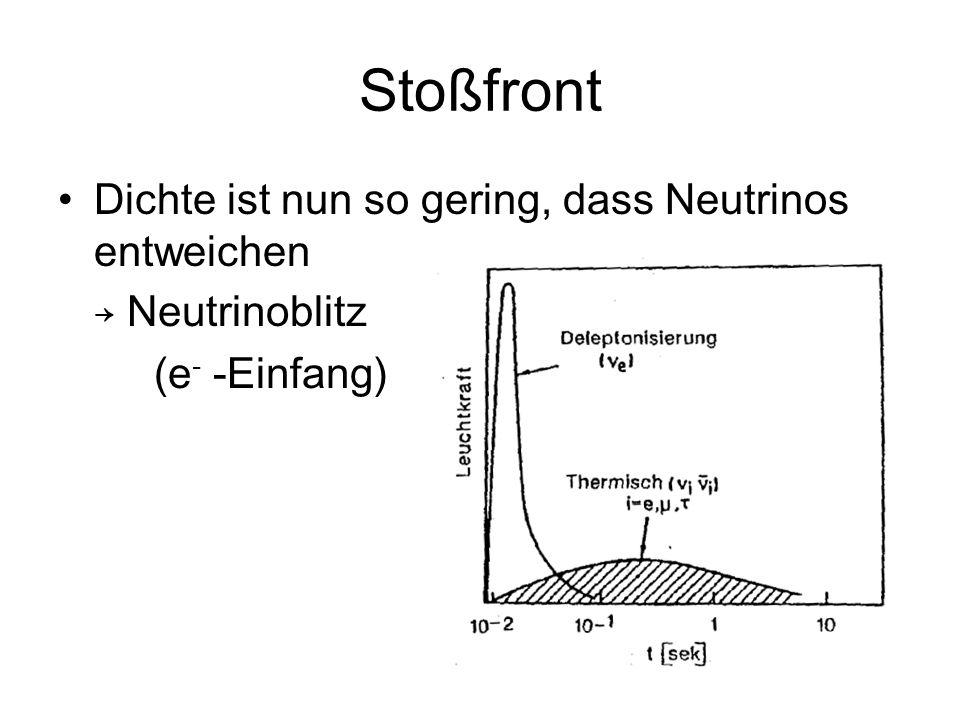 Stoßfront Dichte ist nun so gering, dass Neutrinos entweichen