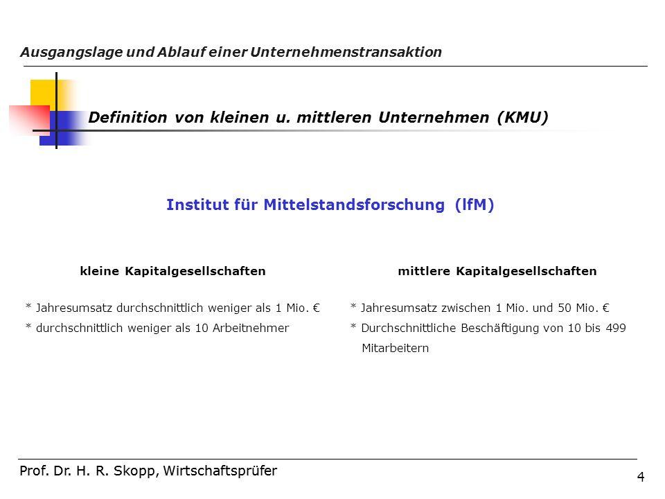Institut für Mittelstandsforschung (lfM)