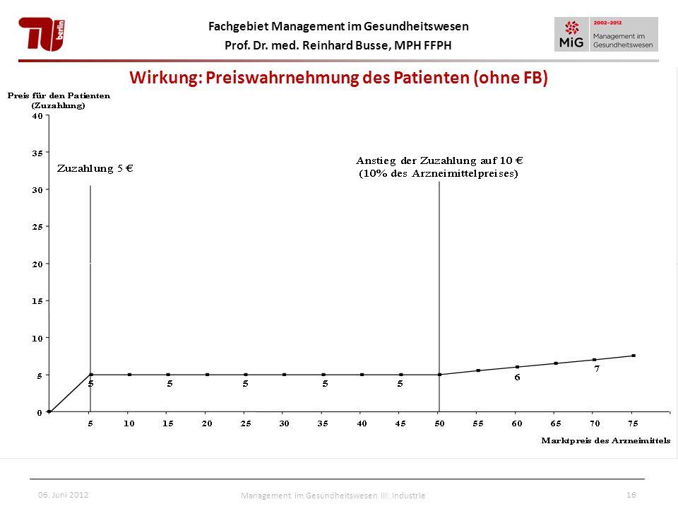 Wirkung: Preiswahrnehmung des Patienten (ohne FB)
