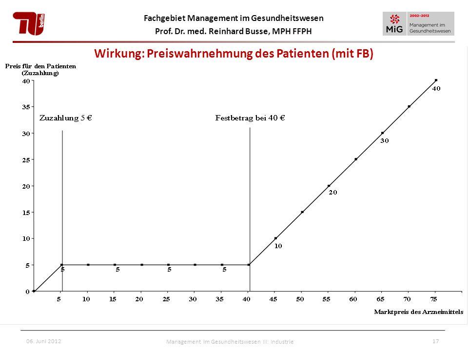 Wirkung: Preiswahrnehmung des Patienten (mit FB)