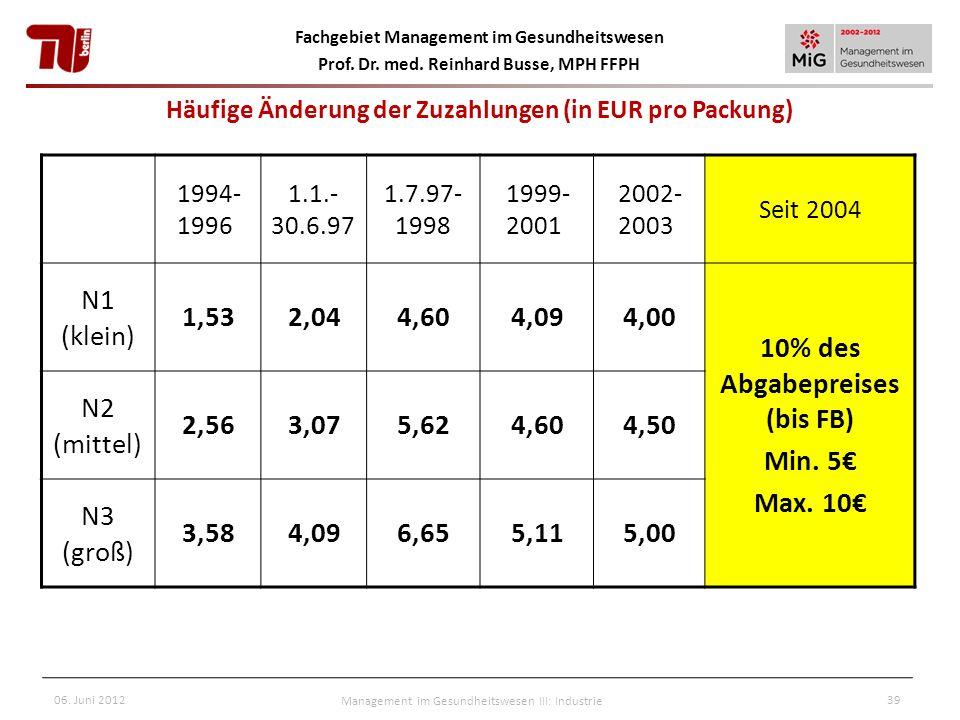 10% des Abgabepreises (bis FB) Min. 5€ Max. 10€