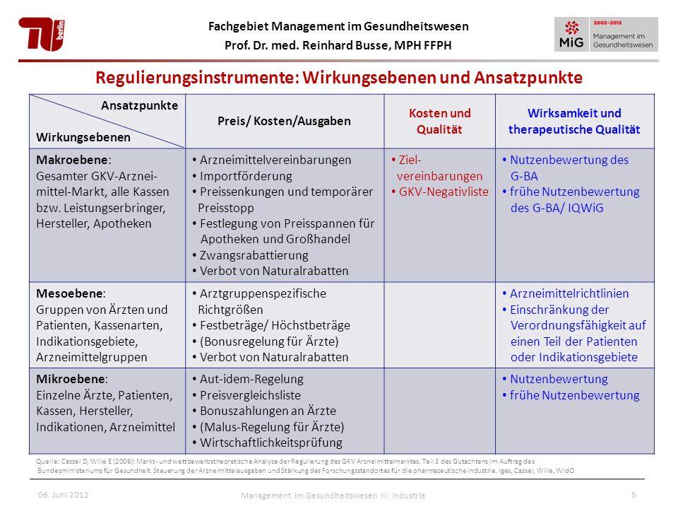Regulierungsinstrumente: Wirkungsebenen und Ansatzpunkte