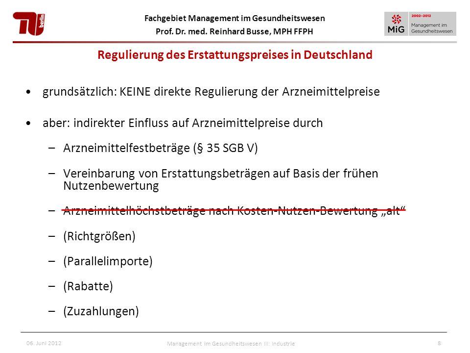 Regulierung des Erstattungspreises in Deutschland