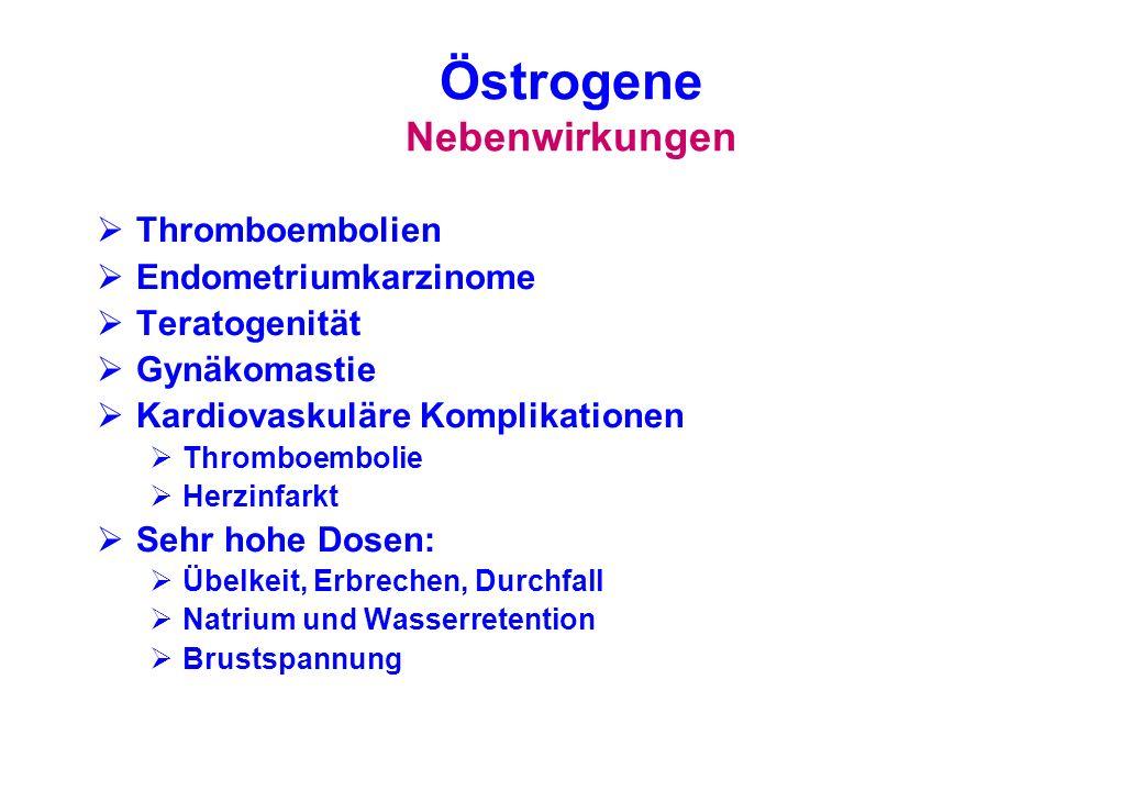 Östrogene Nebenwirkungen