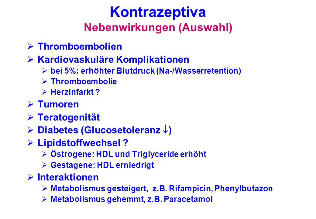 Kontrazeptiva Nebenwirkungen (Auswahl)
