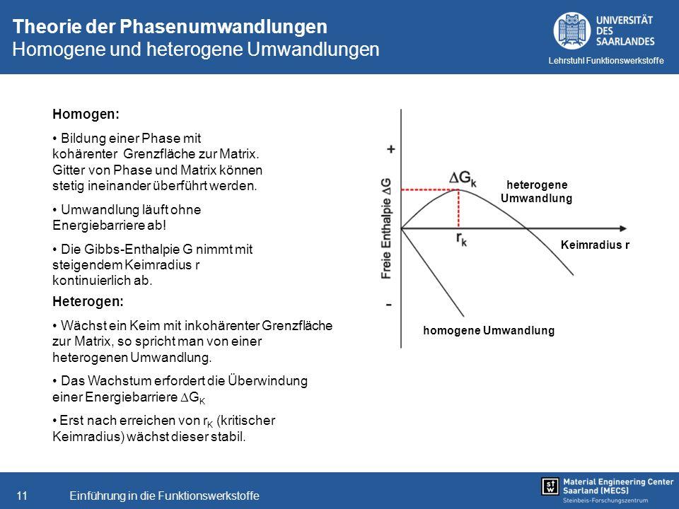 Theorie der Phasenumwandlungen Homogene und heterogene Umwandlungen