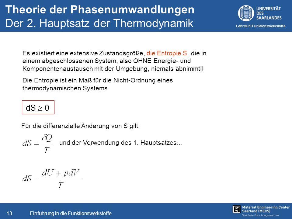 Theorie der Phasenumwandlungen Der 2. Hauptsatz der Thermodynamik