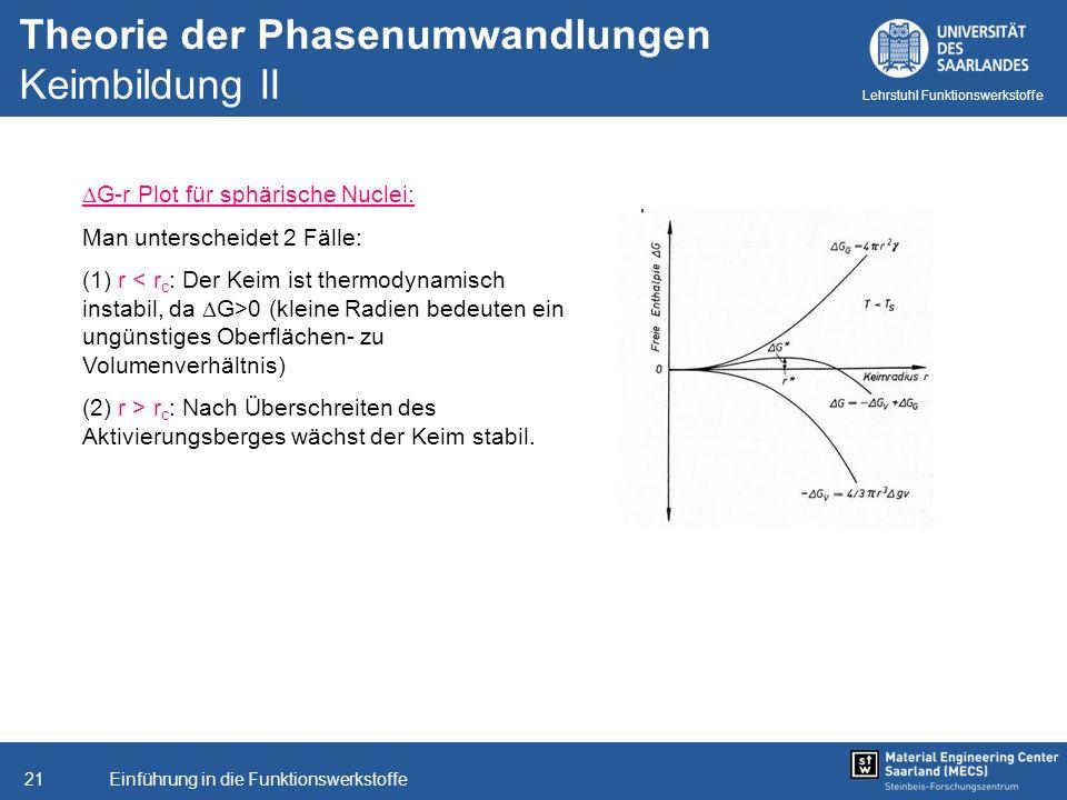 Theorie der Phasenumwandlungen Keimbildung II