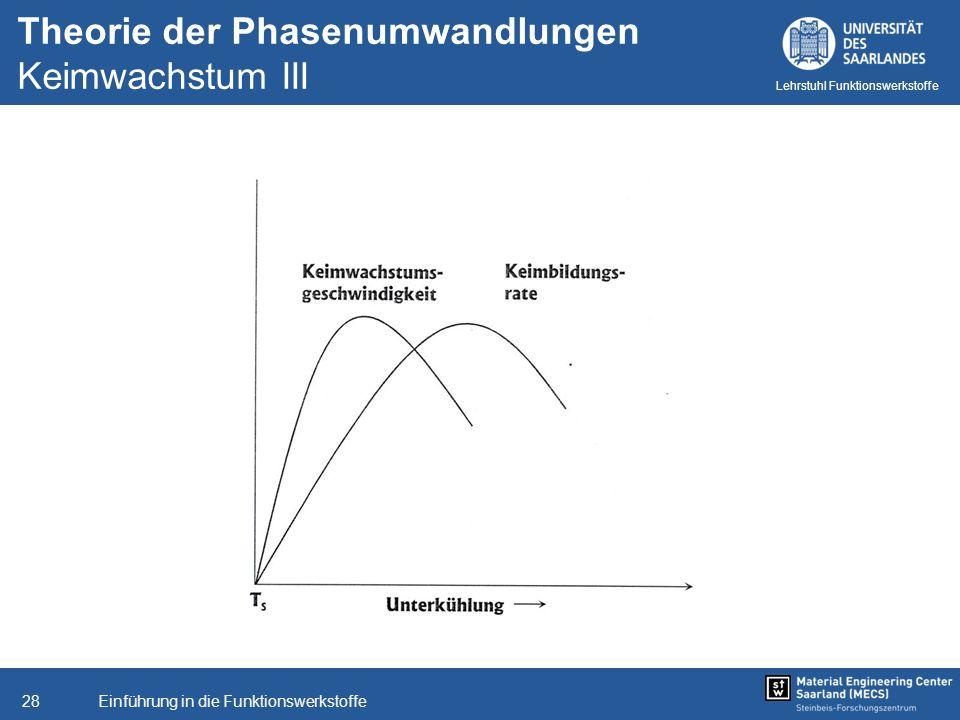 Theorie der Phasenumwandlungen Keimwachstum III