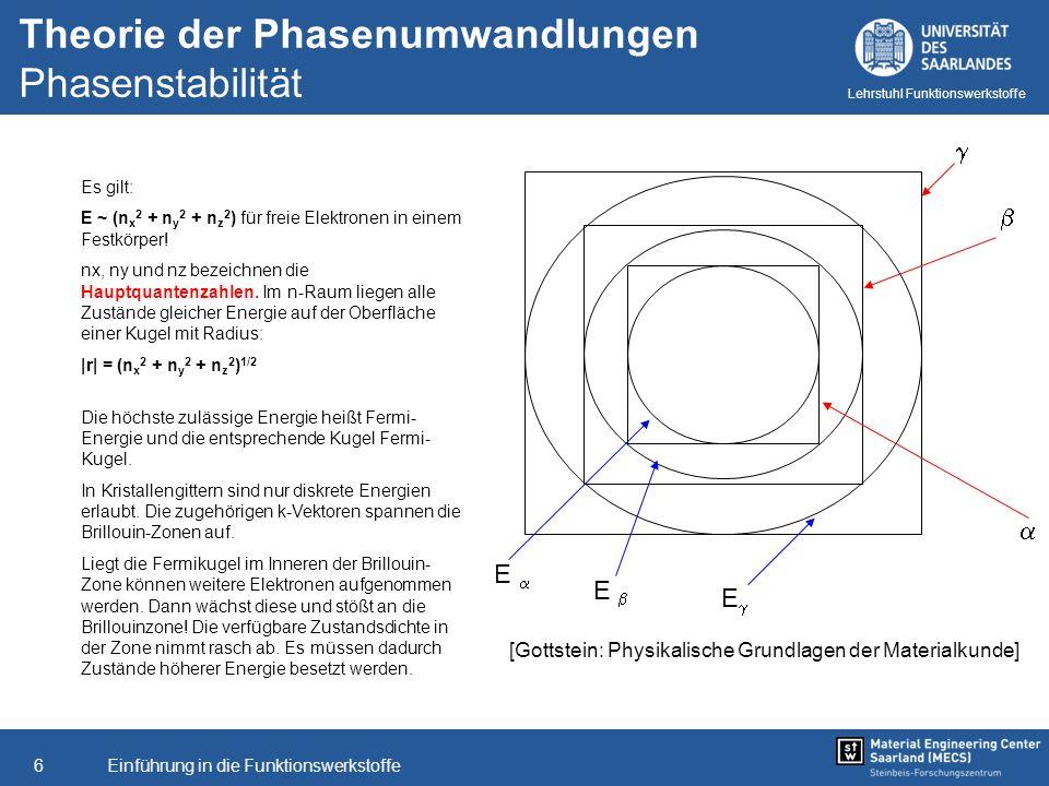 Theorie der Phasenumwandlungen Phasenstabilität